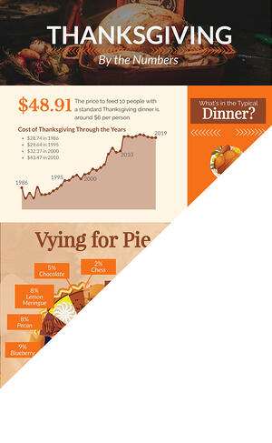 Thanksgiving-by-the-numbers-partial