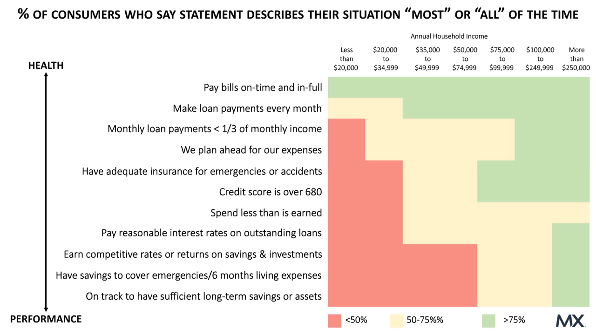 Consumer-survey-financial-situation
