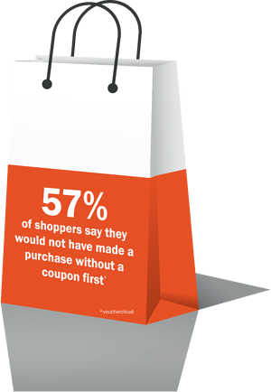 consumers-love-coupons