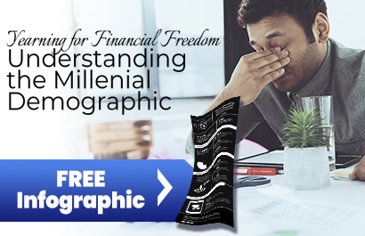 Yearning for Financial Freedom: Understanding the Millennial Demographic [Infographic]